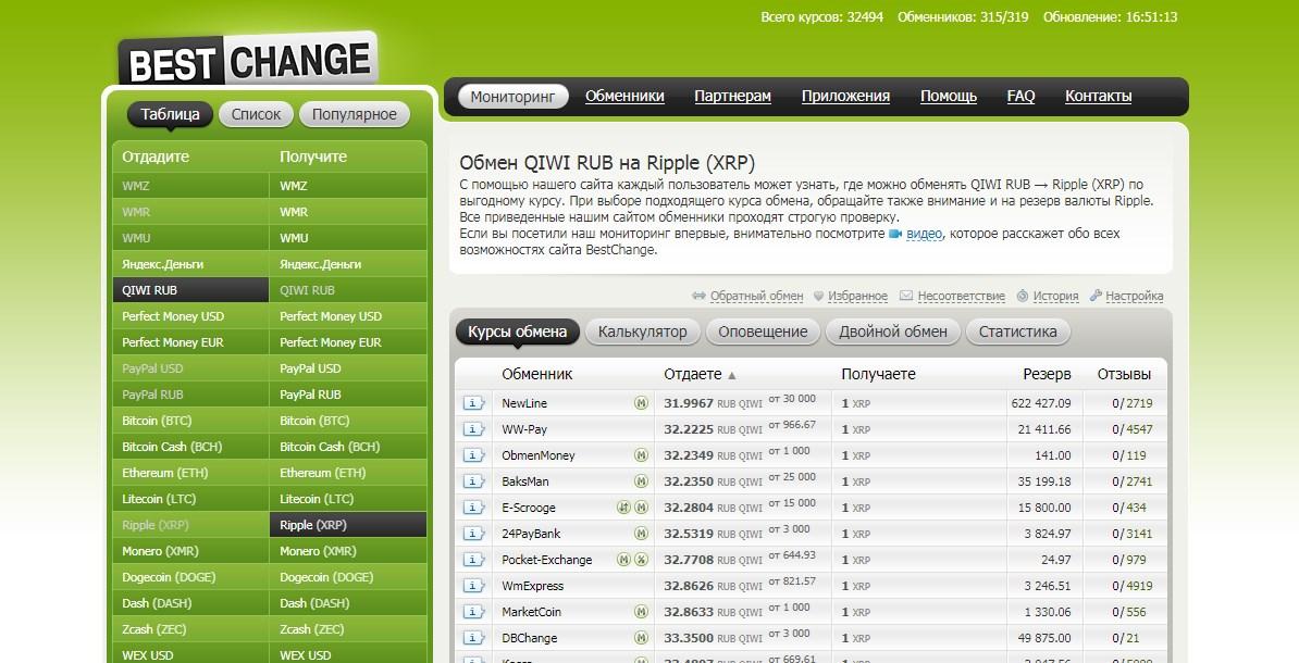 обмен криптовалют на bestchange.ru